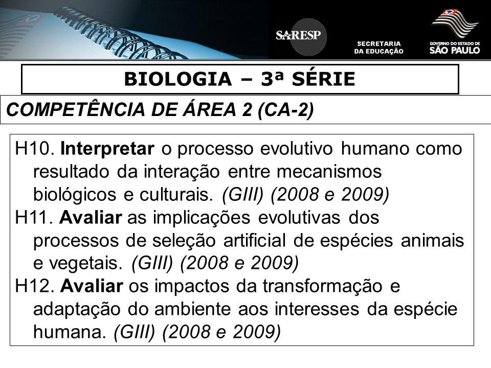 COMPETÊNCIA DE ÁREA 2 (CA-2)
