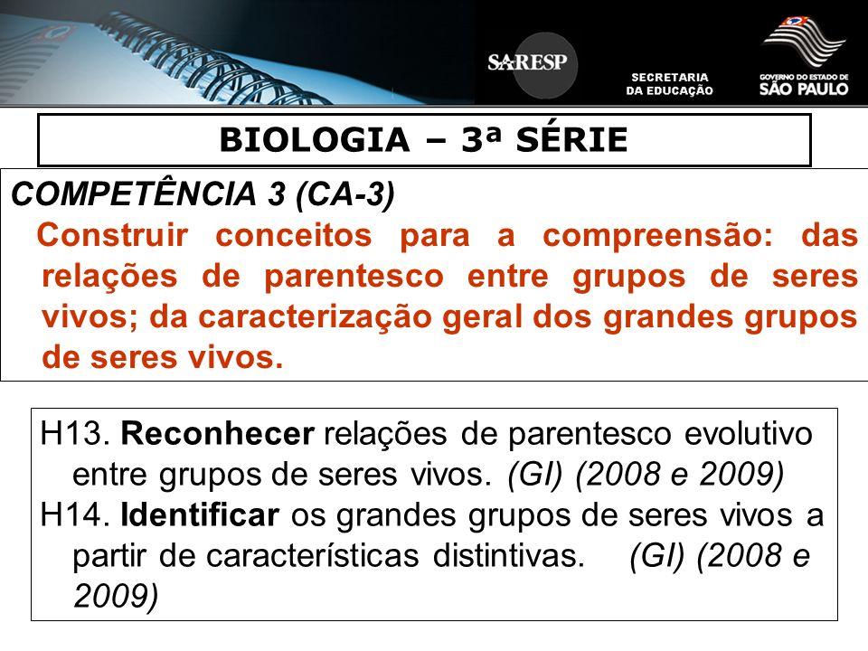 BIOLOGIA – 3ª SÉRIE COMPETÊNCIA 3 (CA-3)
