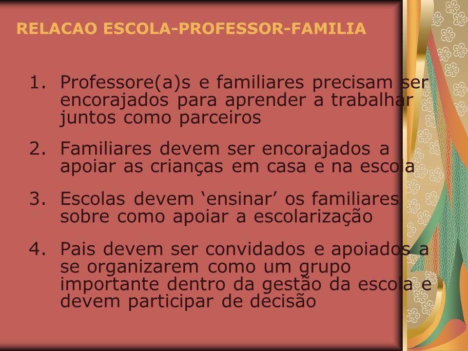 RELACAO ESCOLA-PROFESSOR-FAMILIA