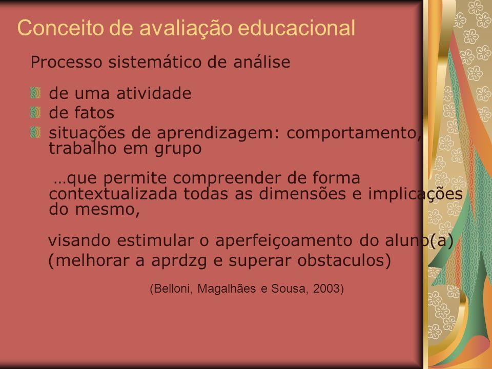 Conceito de avaliação educacional
