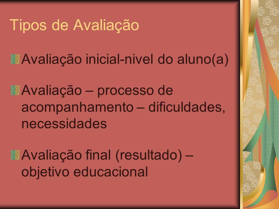 Tipos de Avaliação Avaliação inicial-nivel do aluno(a)