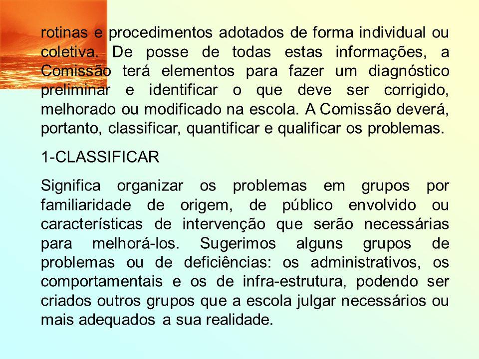 rotinas e procedimentos adotados de forma individual ou coletiva
