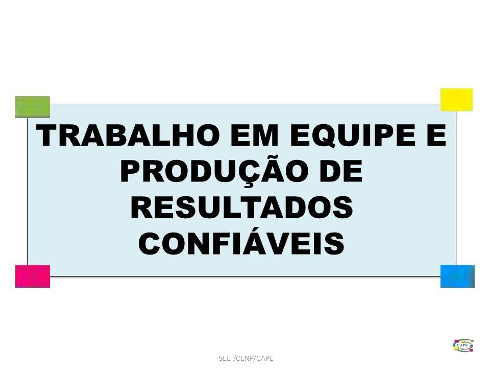TRABALHO EM EQUIPE E PRODUÇÃO DE RESULTADOS CONFIÁVEIS