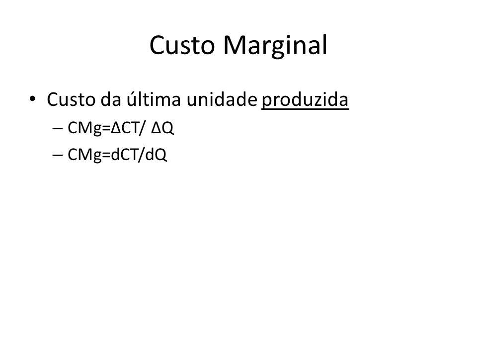 Custo Marginal Custo da última unidade produzida CMg=∆CT/ ∆Q