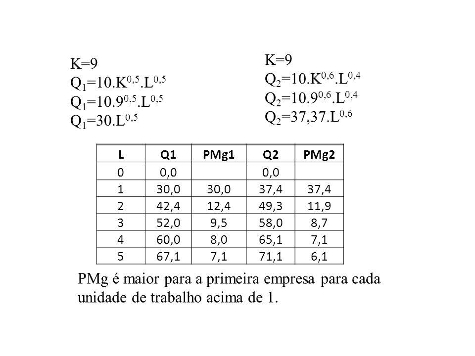 K=9Q2=10.K0,6.L0,4. Q2=10.90,6.L0,4. Q2=37,37.L0,6. K=9. Q1=10.K0,5.L0,5. Q1=10.90,5.L0,5. Q1=30.L0,5.