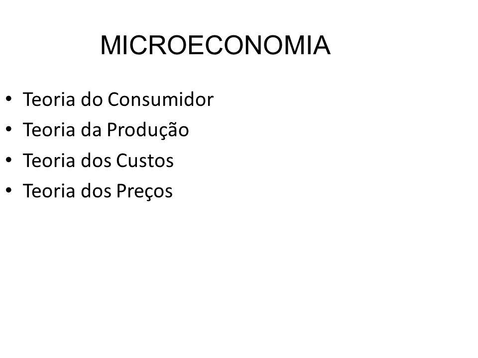 MICROECONOMIA Teoria do Consumidor Teoria da Produção