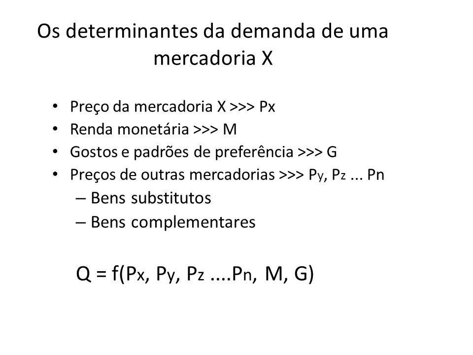 Os determinantes da demanda de uma mercadoria X