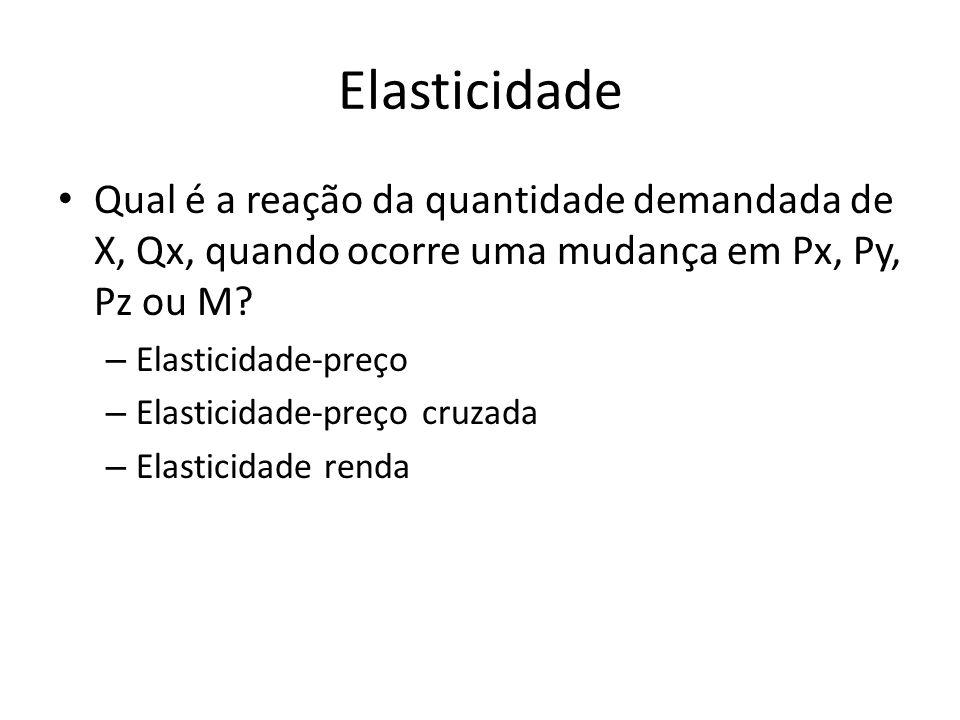 Elasticidade Qual é a reação da quantidade demandada de X, Qx, quando ocorre uma mudança em Px, Py, Pz ou M