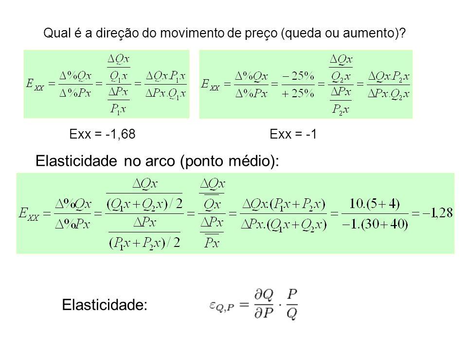 Elasticidade no arco (ponto médio):