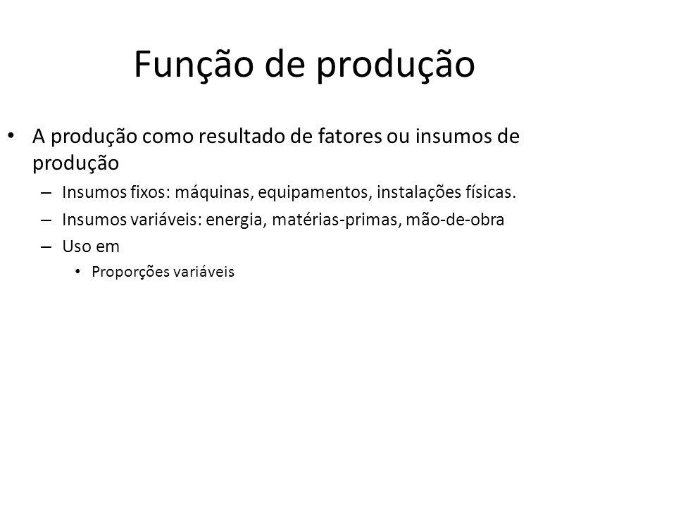 Função de produção A produção como resultado de fatores ou insumos de produção. Insumos fixos: máquinas, equipamentos, instalações físicas.