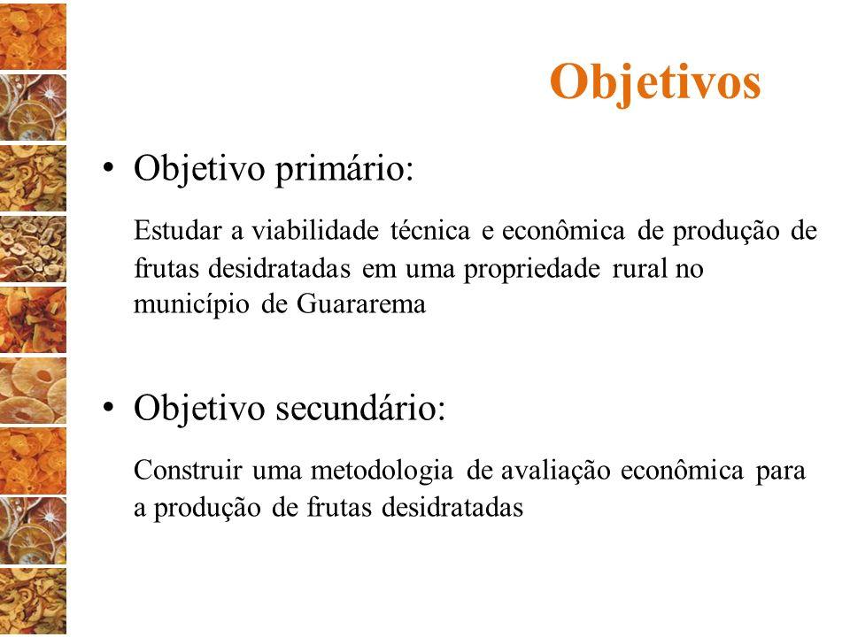Objetivos Objetivo primário: