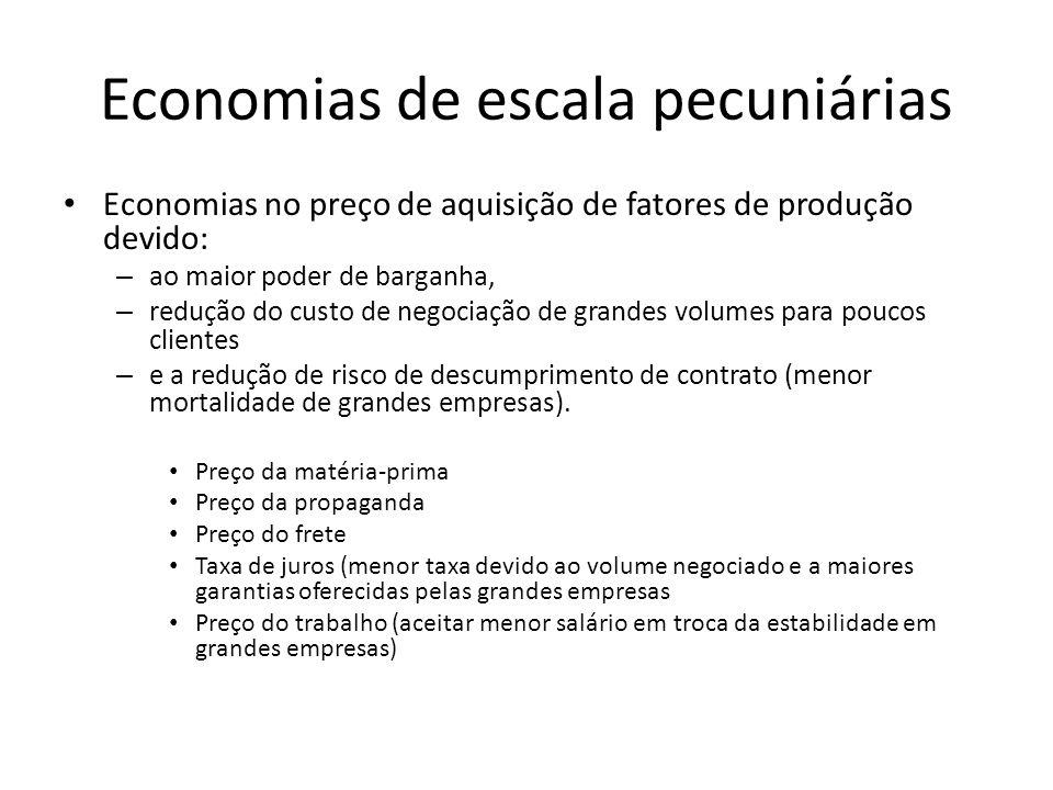 Economias de escala pecuniárias