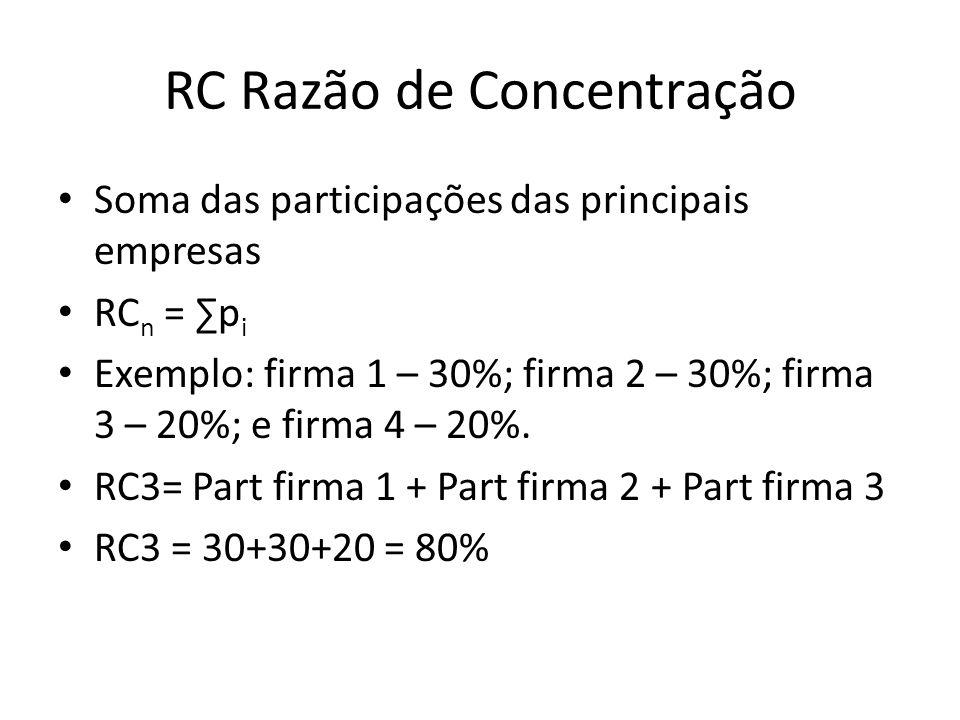 RC Razão de Concentração