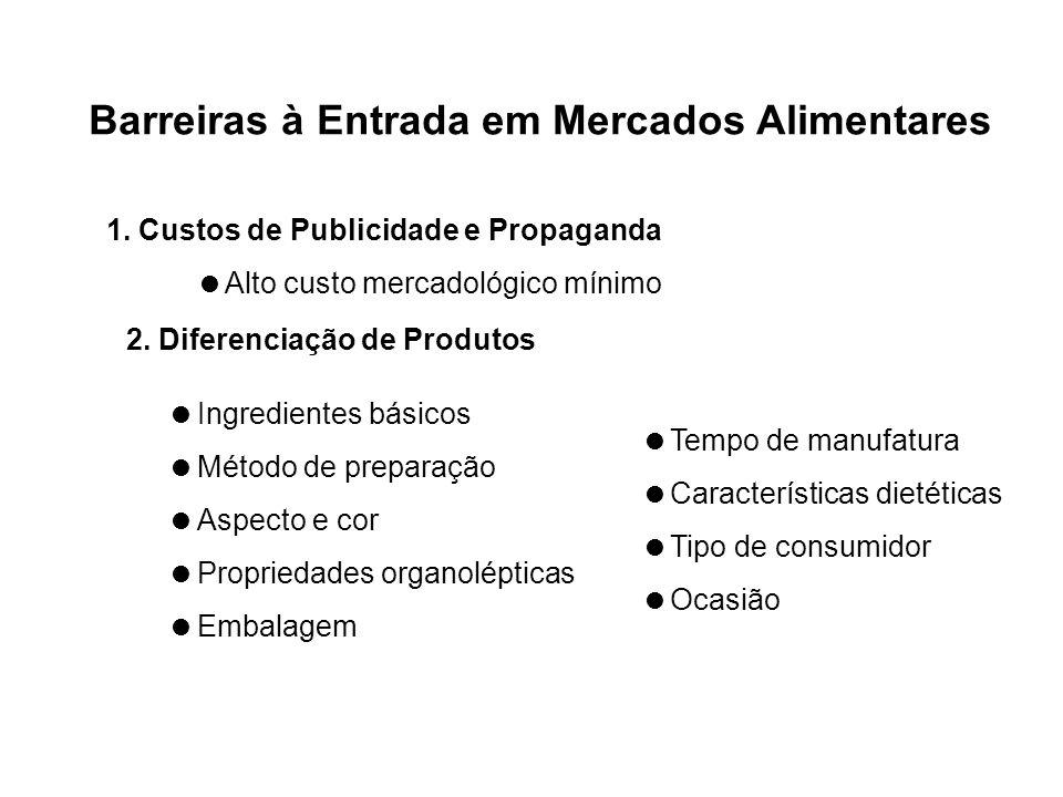 Barreiras à Entrada em Mercados Alimentares