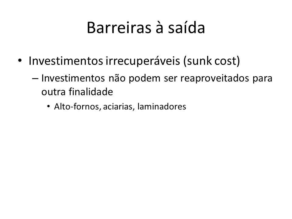 Barreiras à saída Investimentos irrecuperáveis (sunk cost)