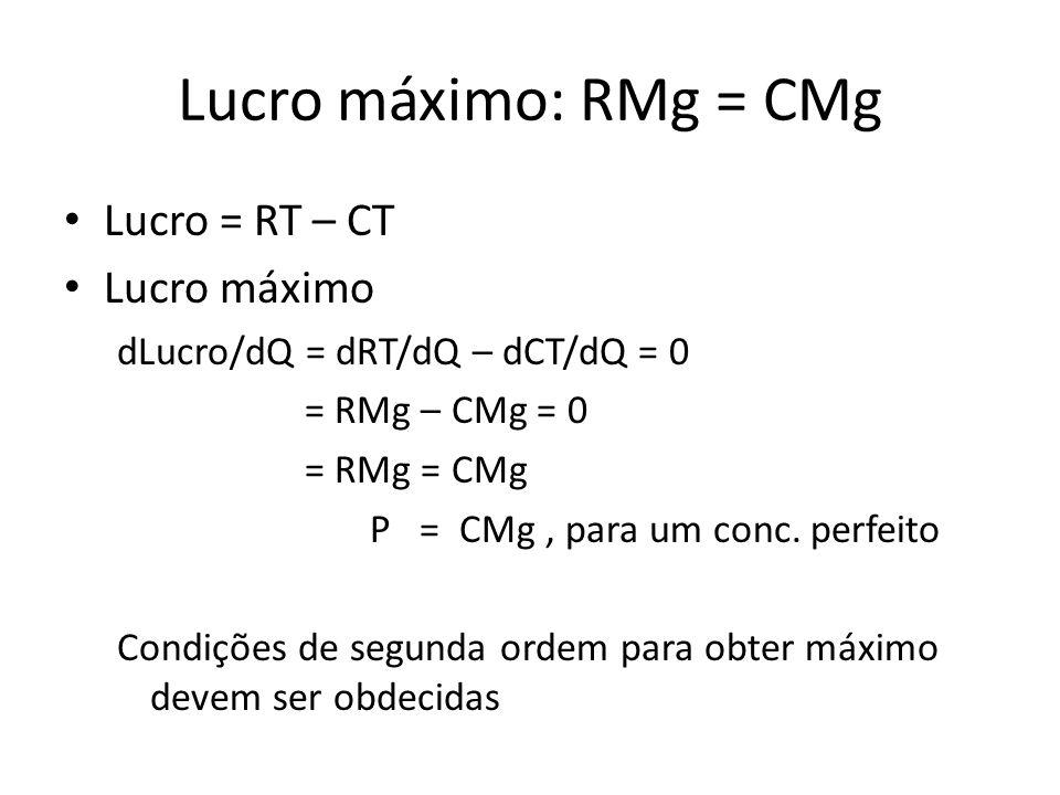 Lucro máximo: RMg = CMg Lucro = RT – CT Lucro máximo