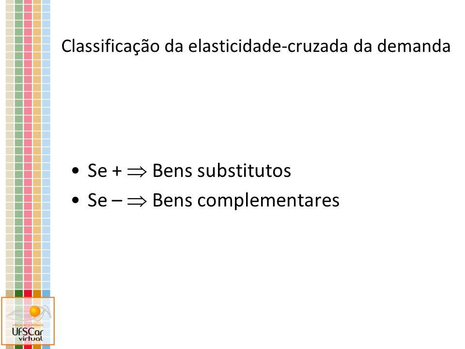 Classificação da elasticidade-cruzada da demanda