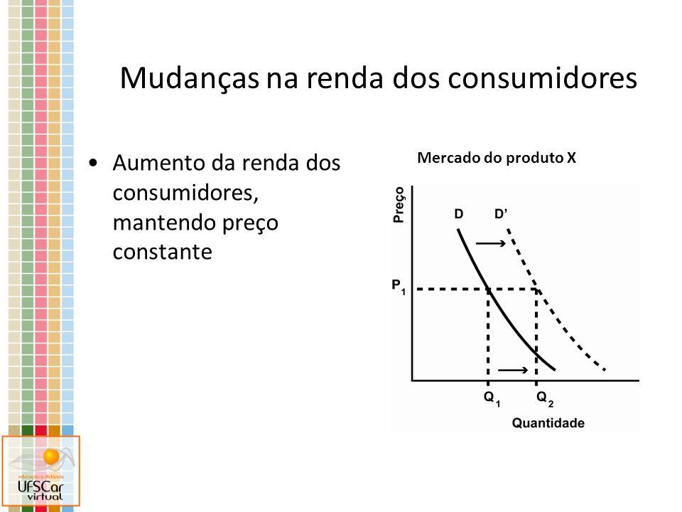 Mudanças na renda dos consumidores