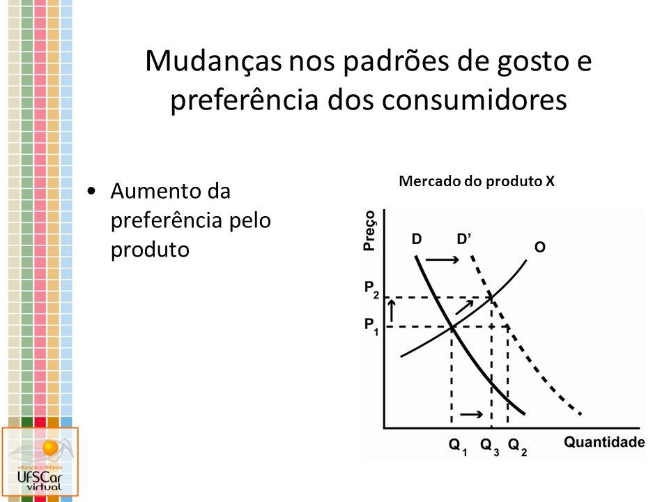 Mudanças nos padrões de gosto e preferência dos consumidores