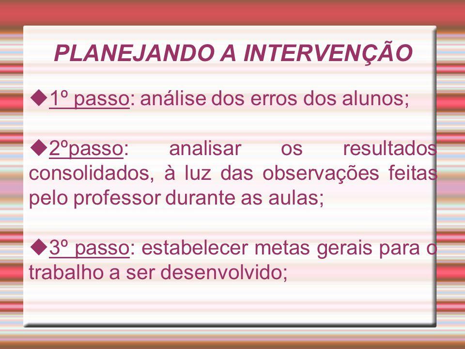 PLANEJANDO A INTERVENÇÃO