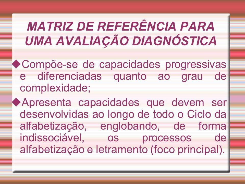 MATRIZ DE REFERÊNCIA PARA UMA AVALIAÇÃO DIAGNÓSTICA