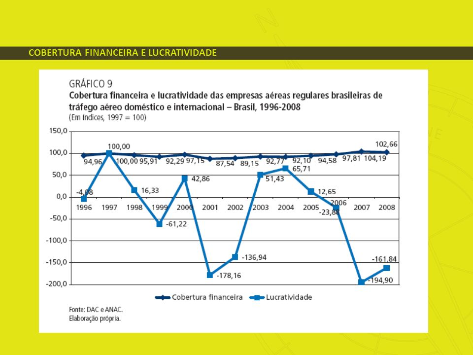 COBERTURA FINANCEIRA E LUCRATIVIDADE