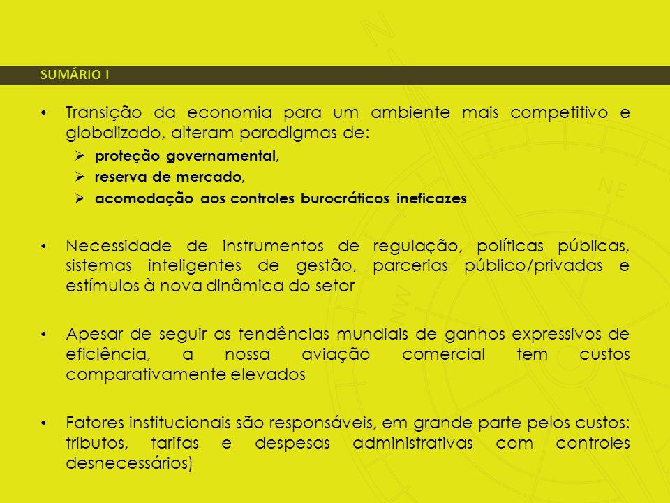 SUMÁRIO I Transição da economia para um ambiente mais competitivo e globalizado, alteram paradigmas de: