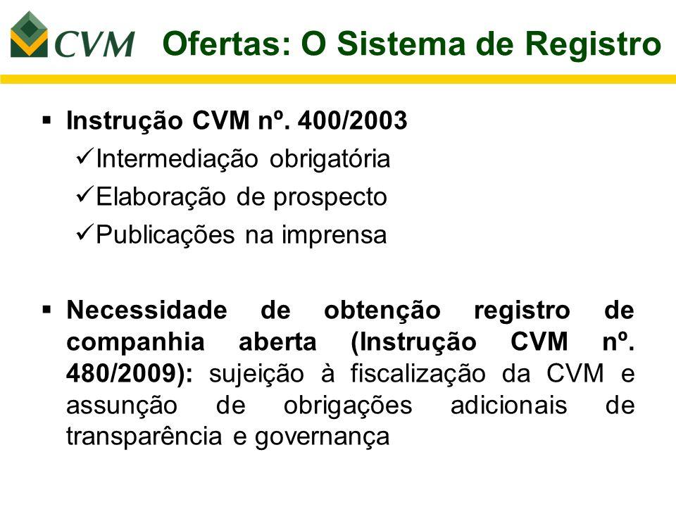 Ofertas: O Sistema de Registro