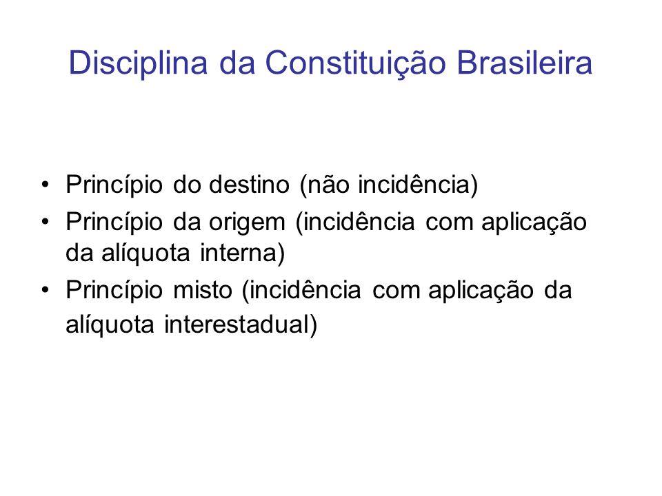 Disciplina da Constituição Brasileira