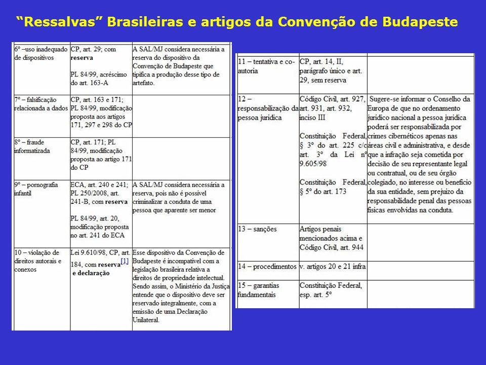 Ressalvas Brasileiras e artigos da Convenção de Budapeste
