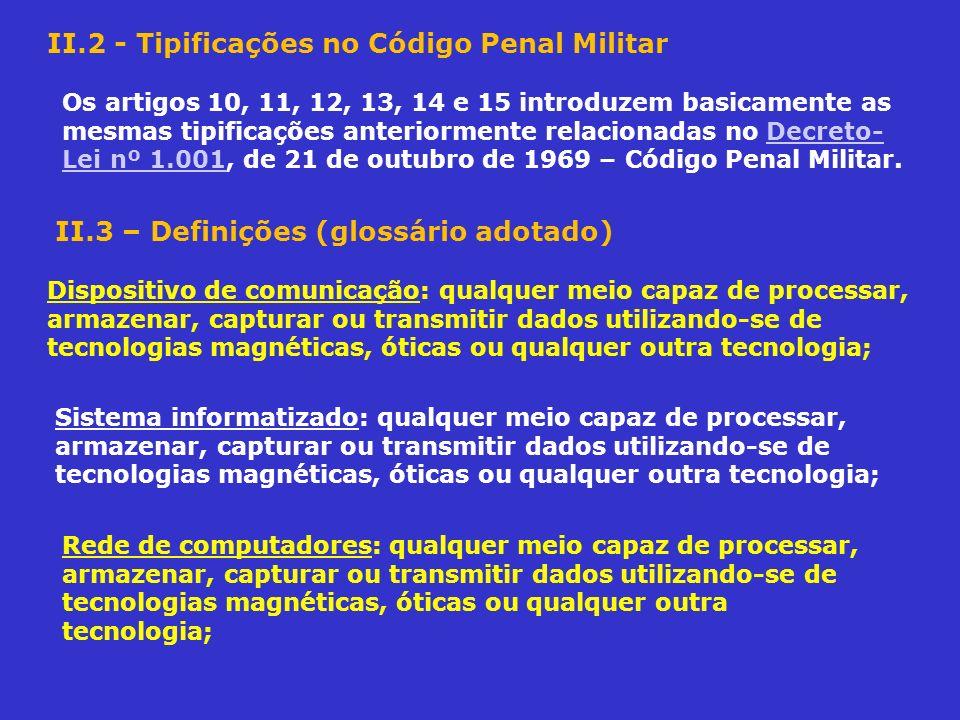 II.2 - Tipificações no Código Penal Militar