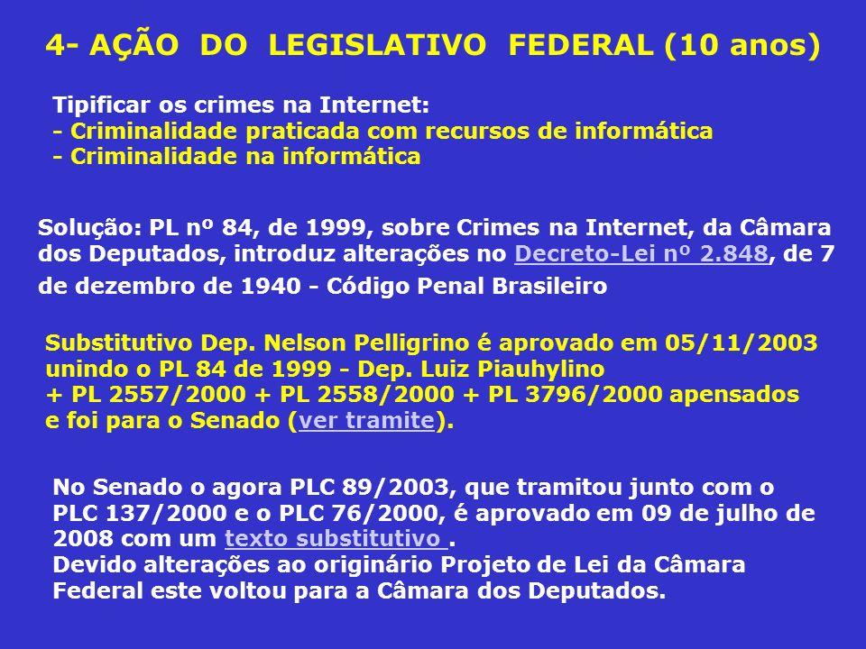 4- AÇÃO DO LEGISLATIVO FEDERAL (10 anos)