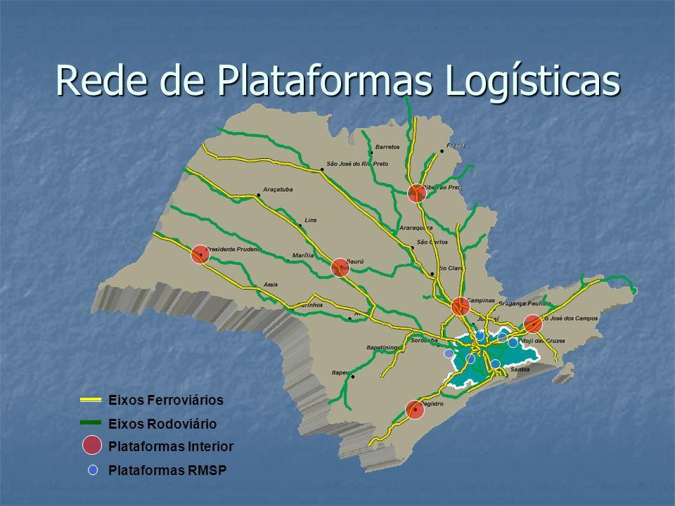Rede de Plataformas Logísticas