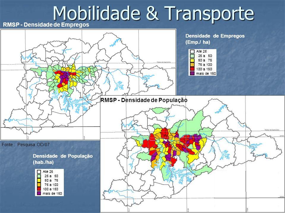 Mobilidade & Transporte