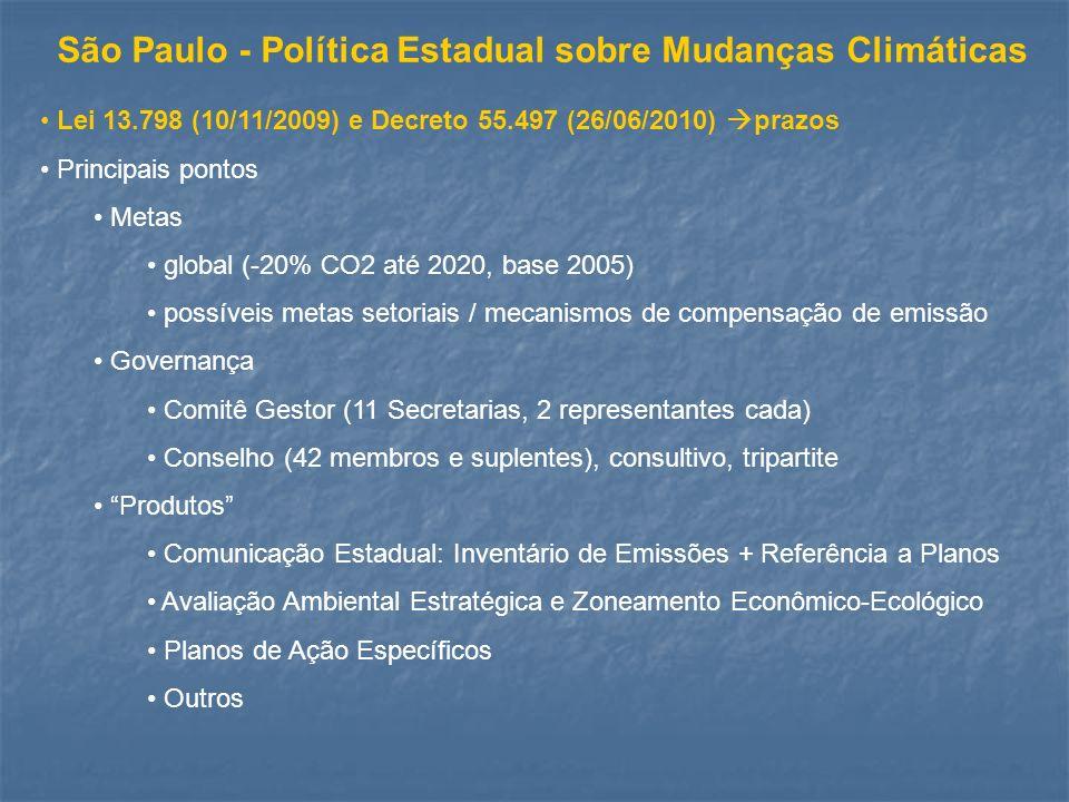 São Paulo - Política Estadual sobre Mudanças Climáticas