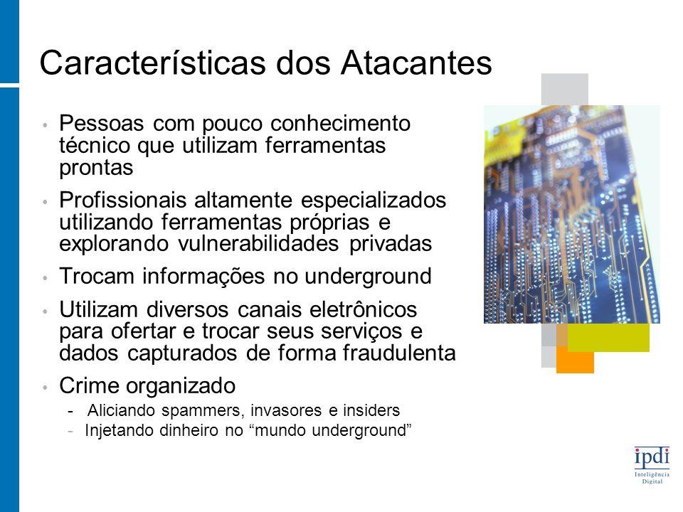 Características dos Atacantes