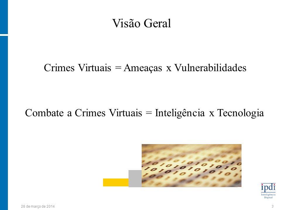Visão Geral Crimes Virtuais = Ameaças x Vulnerabilidades
