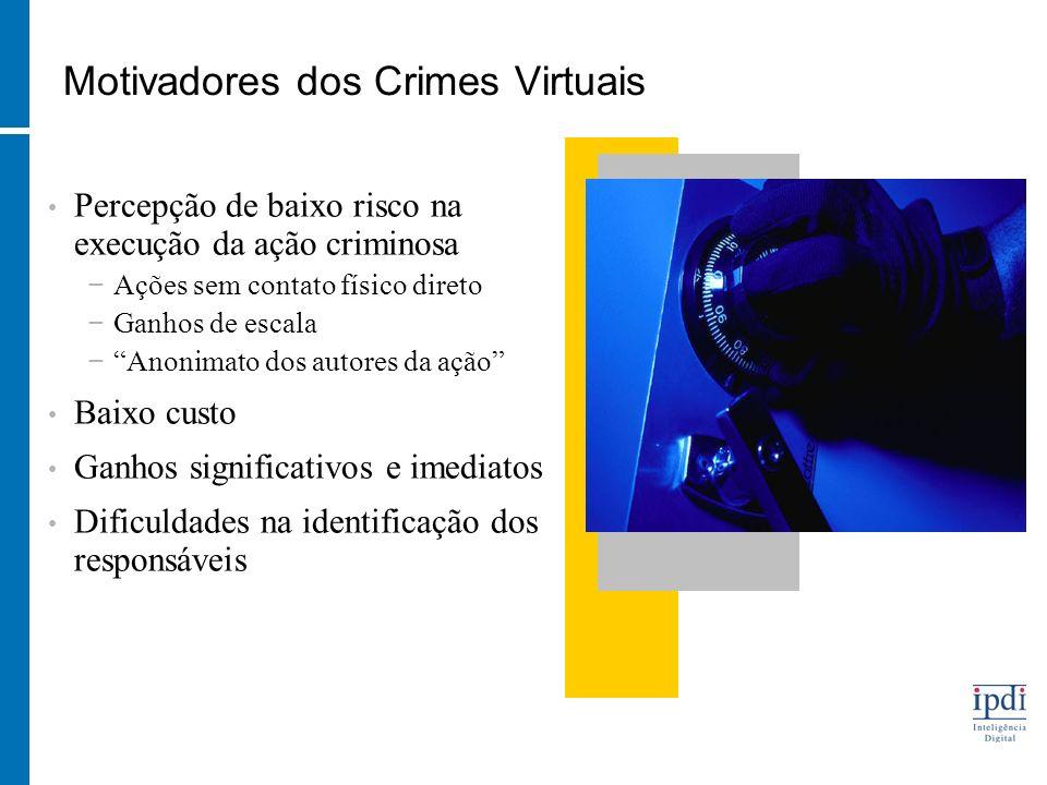 Motivadores dos Crimes Virtuais