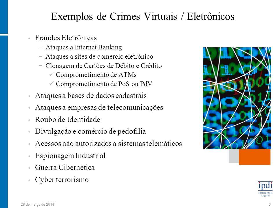 Exemplos de Crimes Virtuais / Eletrônicos