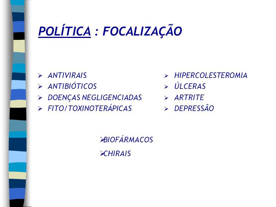 POLÍTICA : FOCALIZAÇÃO