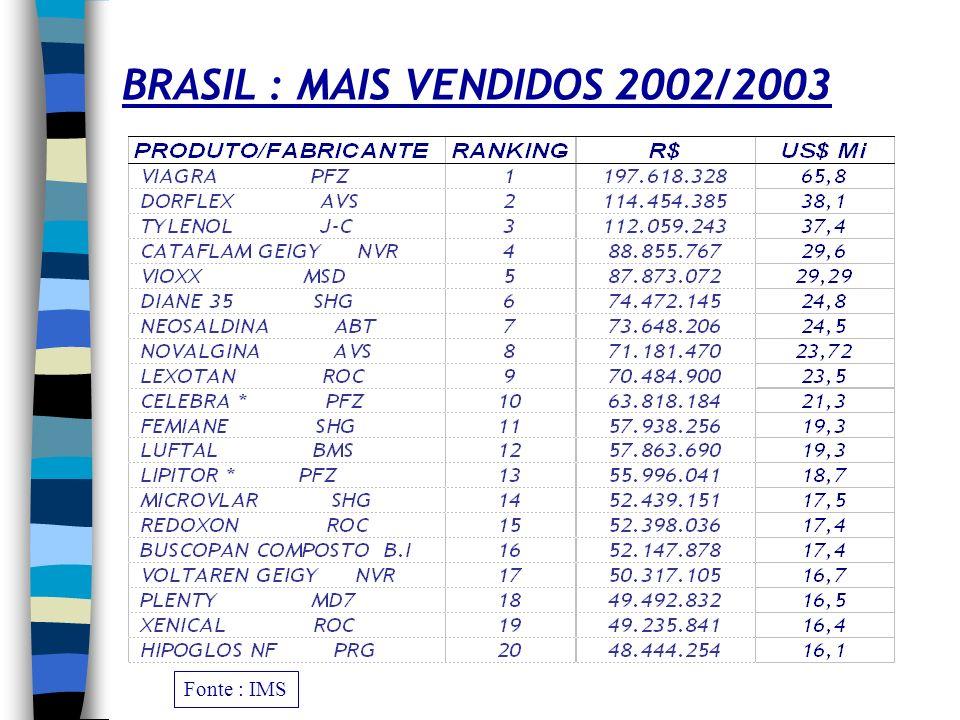 BRASIL : MAIS VENDIDOS 2002/2003