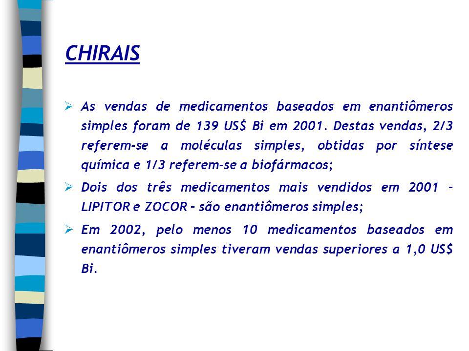 CHIRAIS