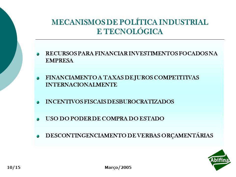 MECANISMOS DE POLÍTICA INDUSTRIAL E TECNOLÓGICA