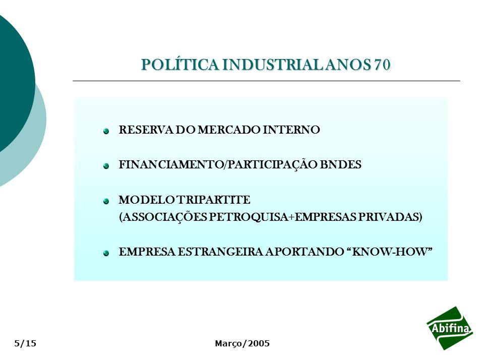 POLÍTICA INDUSTRIAL ANOS 70