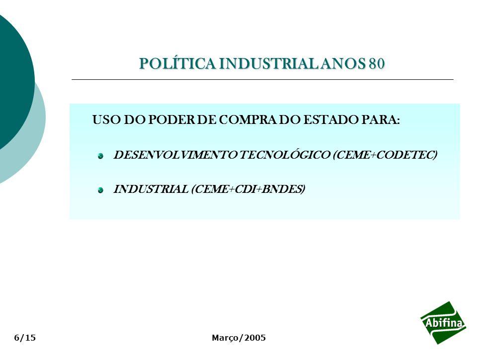 POLÍTICA INDUSTRIAL ANOS 80