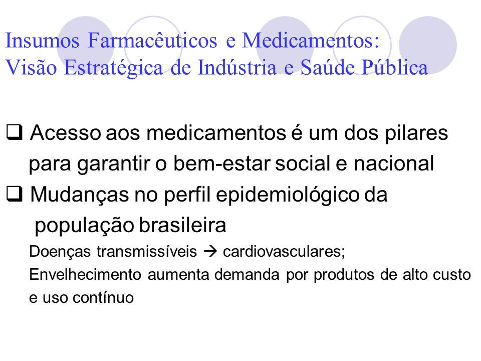 Insumos Farmacêuticos e Medicamentos: Visão Estratégica de Indústria e Saúde Pública