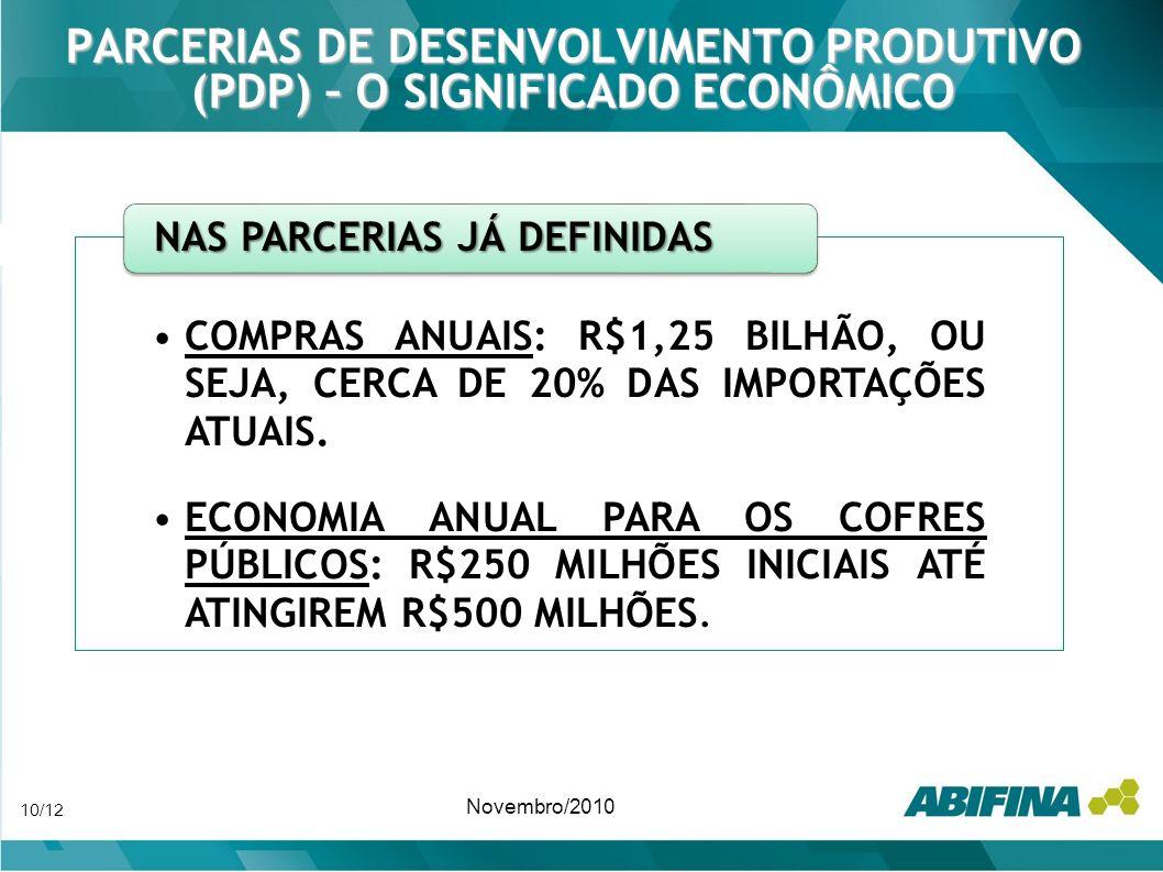 PARCERIAS DE DESENVOLVIMENTO PRODUTIVO (PDP) – O SIGNIFICADO ECONÔMICO