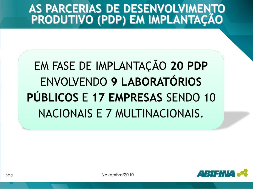 AS PARCERIAS DE DESENVOLVIMENTO PRODUTIVO (PDP) EM IMPLANTAÇÃO