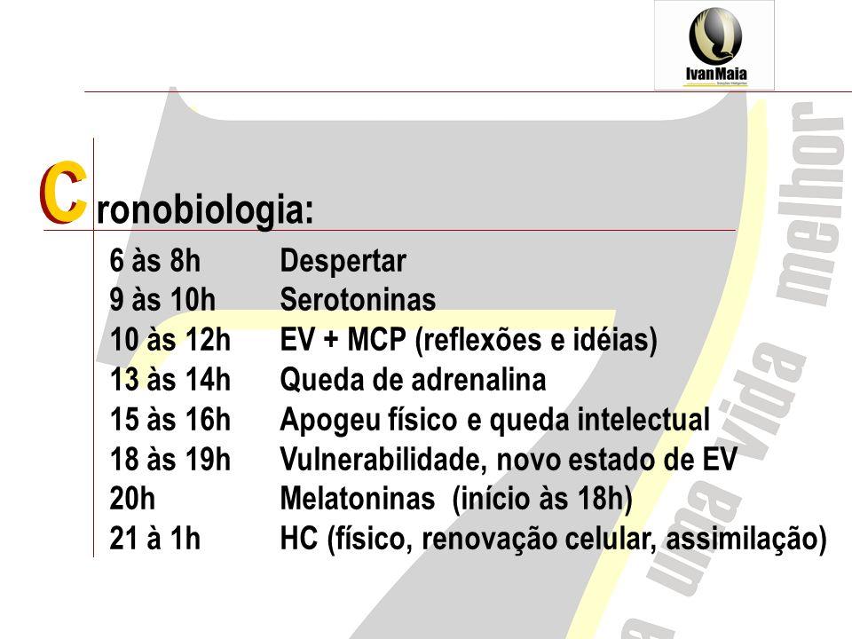 C ronobiologia: C 6 às 8h Despertar 9 às 10h Serotoninas