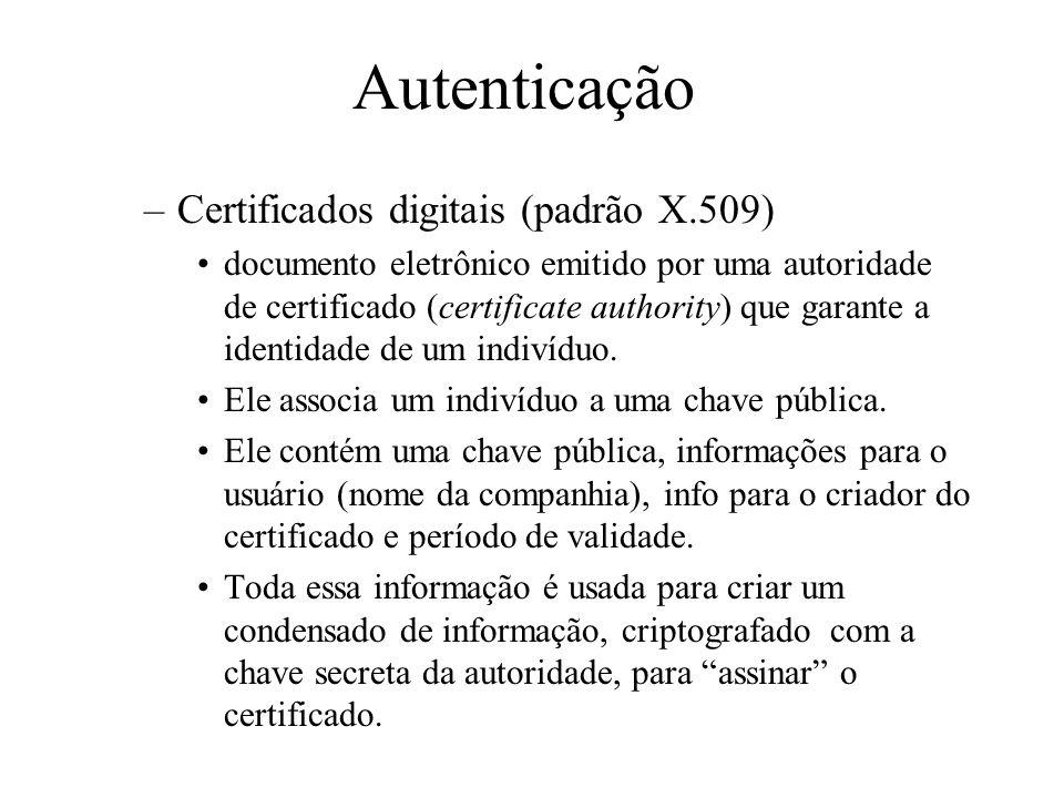 Autenticação Certificados digitais (padrão X.509)